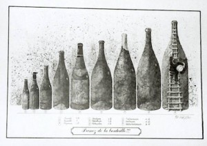 Bottle sizes image